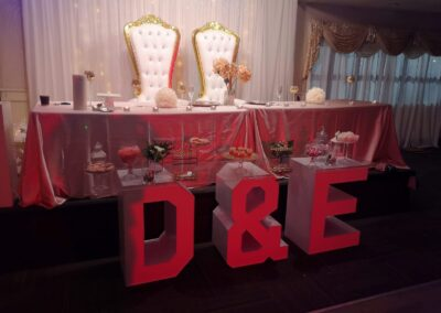 Marquee Letters Rental Knoxville